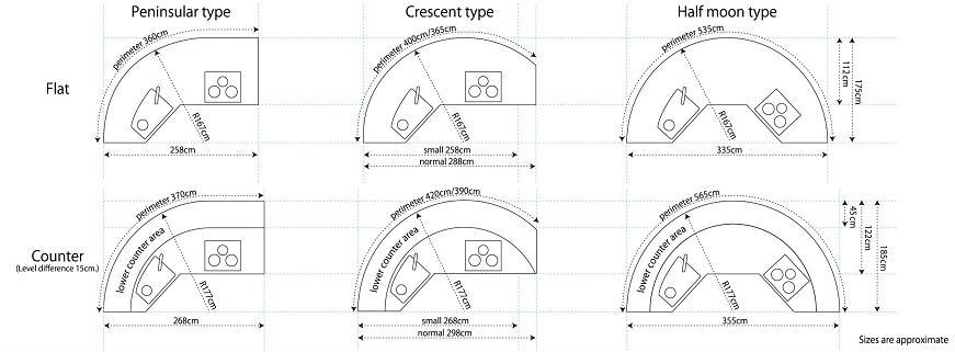 サークルステージ寸法図
